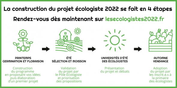 Présidentielles 2022 : EELV ouvre ses inscriptions aux journées d'été de Poitiers 66da726d869a3fe93ee0d164f923c6e8f415e9b54a9167dec19fa42a99430f74